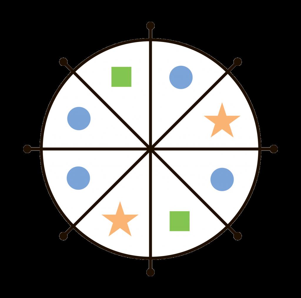 Sentence Wheel